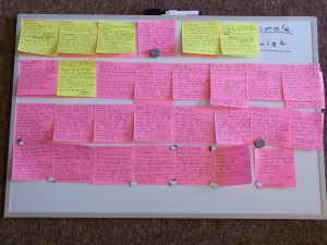 novel planning with post-it notes