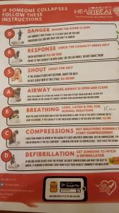 Use of Defibrillator